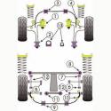 Silent blocs POWERFLEX Subaru Impreza II Turbo / WRX / STI