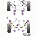 Silent blocs POWERFLEX BMW E36 Compact