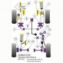 Silent blocs POWERFLEX Honda Civic EG4 / EG5 / EG6 / EJ1 / EJ2