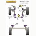 Silent blocs POWERFLEX Renault Clio 3 RS